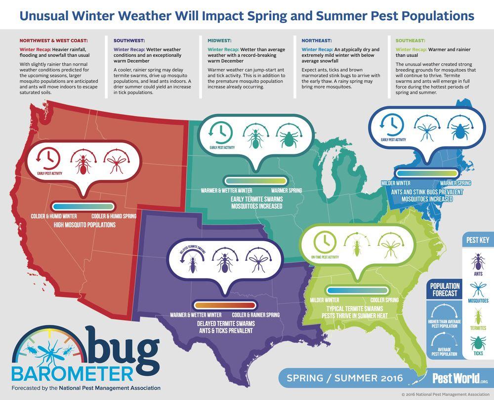 bug-barometer-spring 2016 NPMA